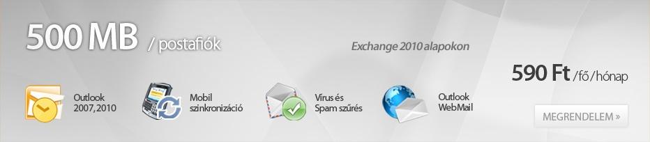 levelezési szolgáltatás online bevétele